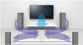 映像と音の一体感をサラウンドシステム構成時にも堪能できる「センタースピーカーモード※1