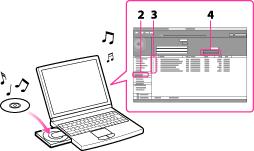 x,アプリを使って音楽CDをパソコンに取り込む