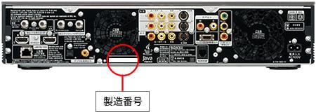 BDZ-X95の背面