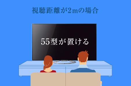 テレビ 距離 インチ 65 65インチ テレビ
