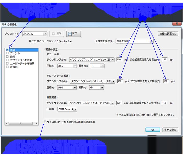 pdf 画像解像度 最適化
