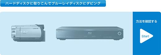Инструкцию Sony Hdr-Xr 520