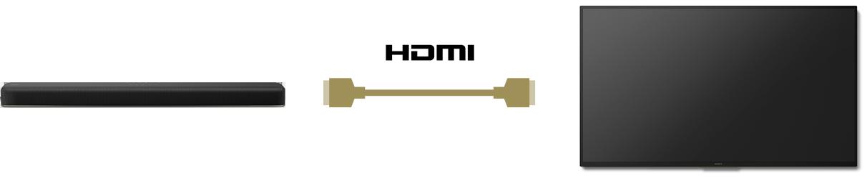 TVとサウンドバー HT-X8500はHDMIケーブル1本でつながります