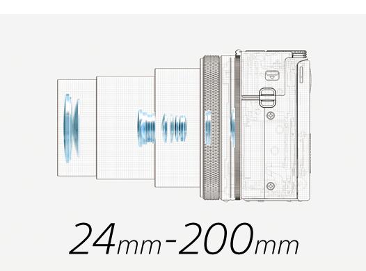 RX100 mkVI