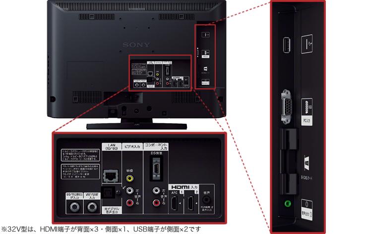 拡大 前へ 画質 省エネ インターネットテレビ機能 音質 便利な機能  ブラビア