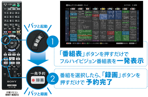 BDZ-AT750W 特長 : 充実の録画・...