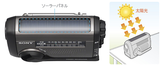 http://www.sony.jp/products/picture/y_ICF-B88_006.jpg