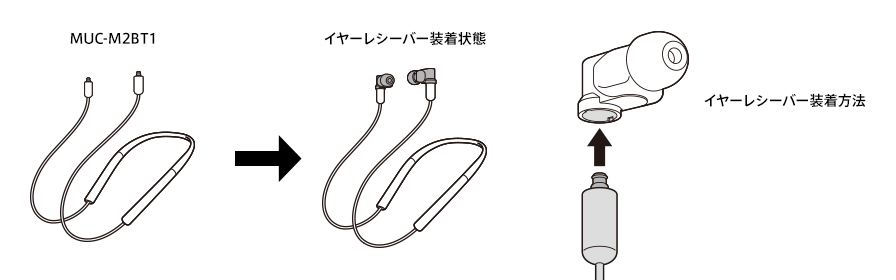 https://www.sony.jp/products/picture/y_MUC-M2BT1_001.jpg