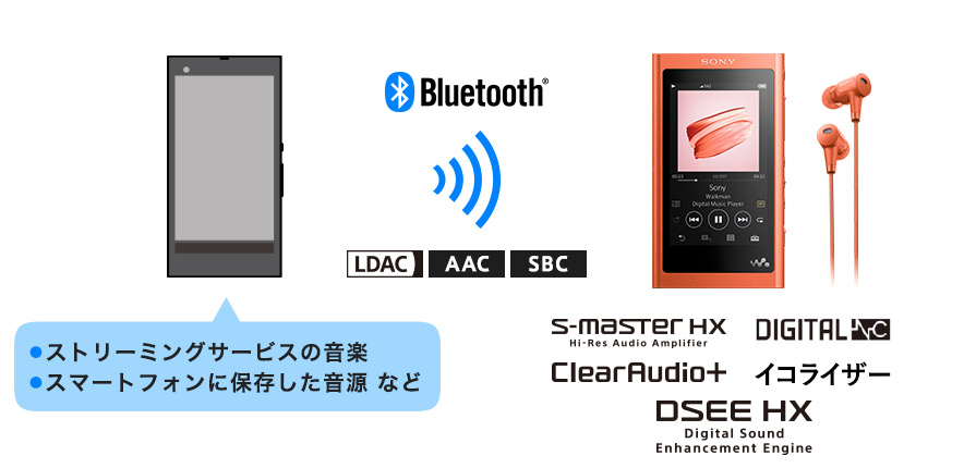 https://www.sony.jp/products/picture/y_NW-A50_002.jpg
