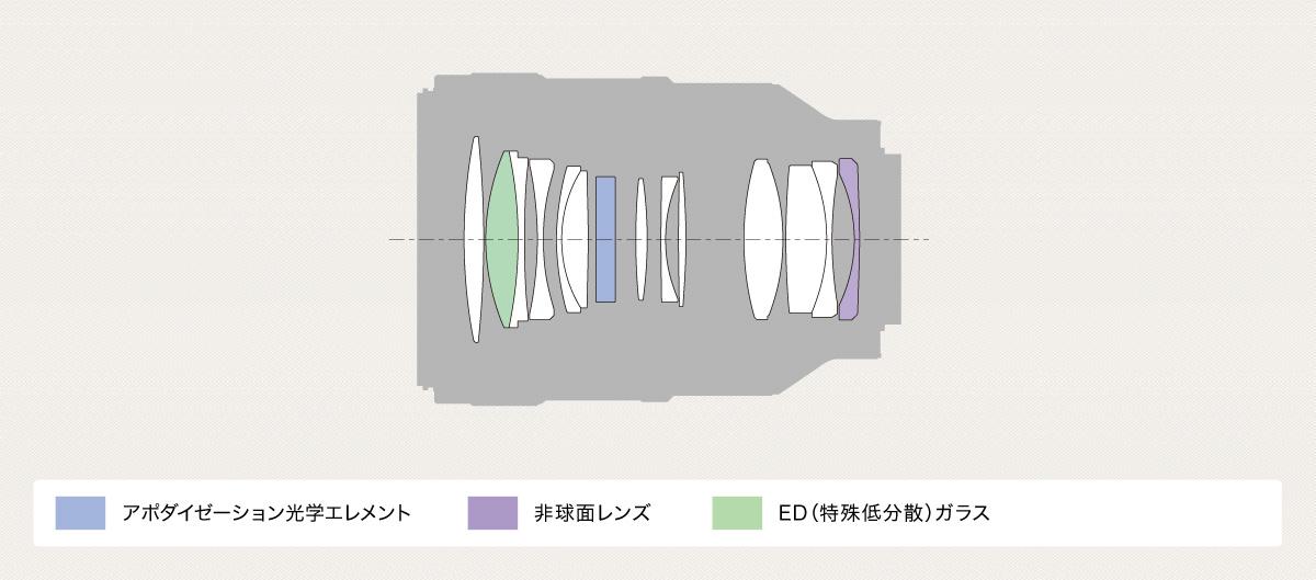 Sony Cyber-shot RX100 Series Part93 YouTube動画>11本 ->画像>76枚
