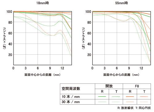 Sony Cyber-shot RX100 Series Part98 YouTube動画>4本 ->画像>34枚