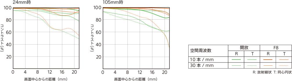 デジカメinfo part121 YouTube動画>1本 ->画像>71枚