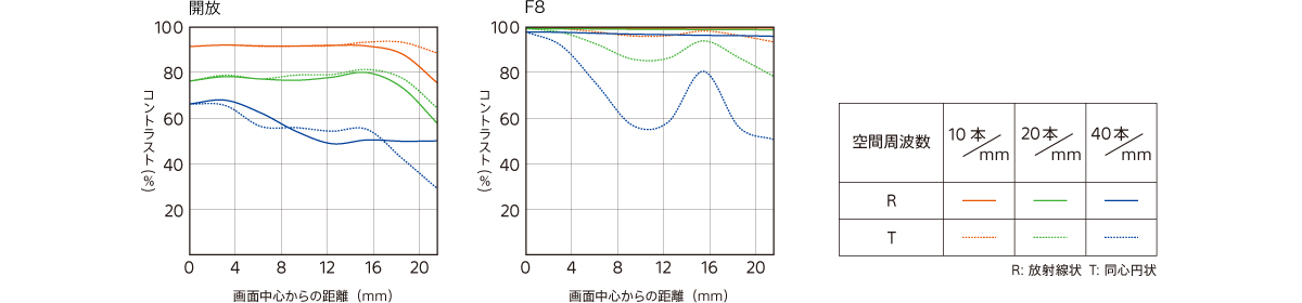 Sony α6300 / α6500 Part41 【本スレ】 YouTube動画>9本 ->画像>53枚