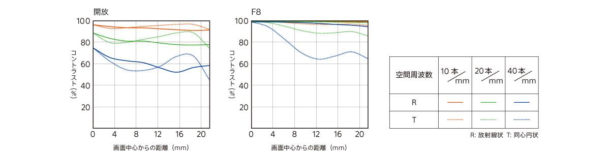 Sony Cyber-shot RX100 Series Part97 YouTube動画>15本 ->画像>68枚