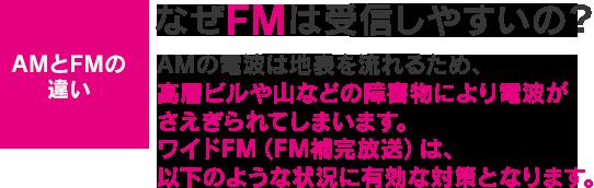 は と ワイド fm