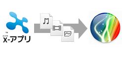 x,アプリのライブラリーをMedia Goへ自動取込する際の流れについて、ご紹介します。