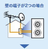 アンテナやテレビとの接続|接続する|2013|使いかた ...