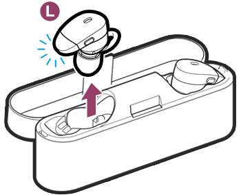 ヘッドセットのL側のみを充電ケースから取り外します