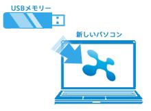 「 x,アプリ バックアップツール 」でバックアップデータの入った USBメモリーから新しいパソコンに「 x,アプリ 」データを復元する。
