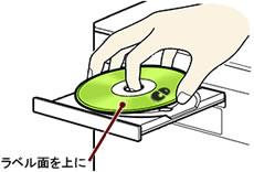 未使用のCD,R、または、CD,RW をパソコンのCDドライブに挿入する。