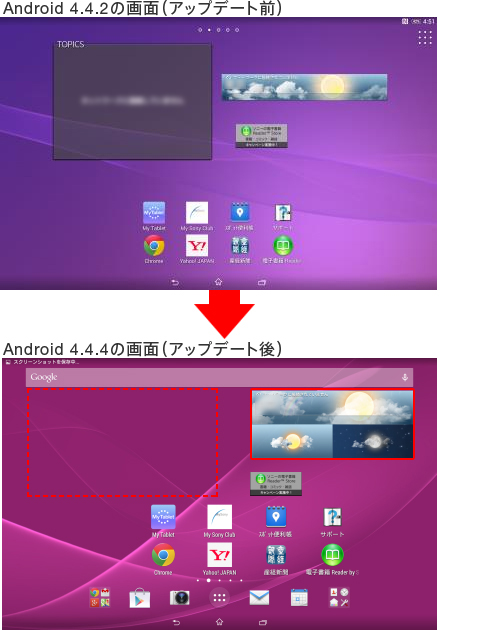 Xperia Z2 Tablet特集> Android 4 4 4アップデートで何が変わる