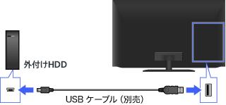 録画 用 usb ハードディスク