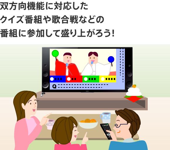 朗読番組 - JapaneseClass.jp