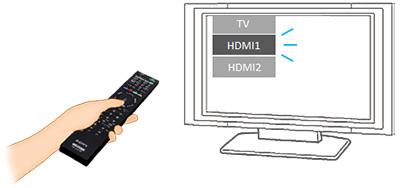 パソコン と テレビ を つなぐ ケーブル