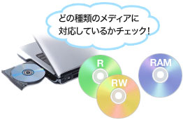 DVDの種類と使い分けについて知...