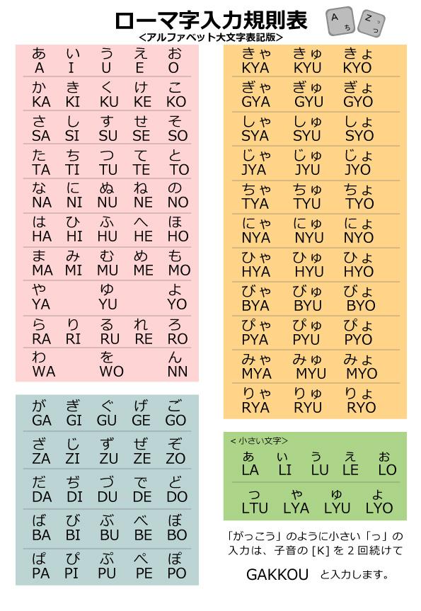 ローマ字入力規則表アルファベット大文字表記版 1から