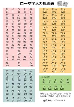 ローマ字入力規則表 ...