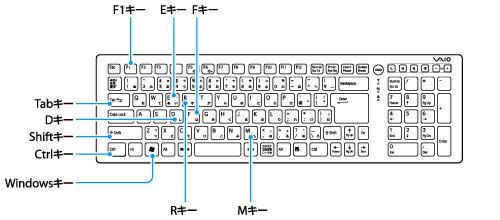 Windowsキー/Fnキーを使う   VPCL14 シリーズ   VAIO 電子マニュアル ...