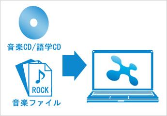 音楽CD/語学CD や 音楽ファイルを「x,アプリ」に取り込みます。