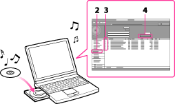 CD情報(曲名やアーティスト名など)を自動取得するためには、インターネットに接続してください。